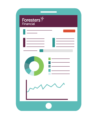 Graphic design showing a rough screenshot of the Foresters Financial My Plans fund performance page